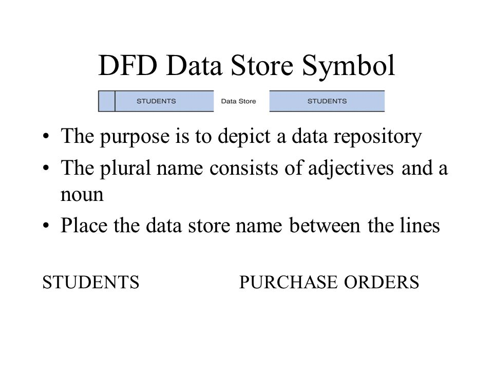 DFD Data Store Symbol The purpose is to depict a data repository The plural name consists of adjectives and a noun Place the data store name between t