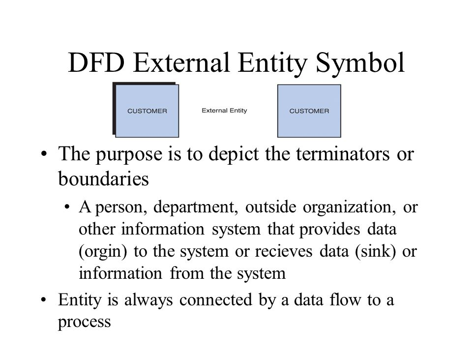 DFD External Entity Symbol The purpose is to depict the terminators or boundaries A person, department, outside organization, or other information system that provides data (orgin) to the system or recieves data (sink) or information from the system Entity is always connected by a data flow to a process