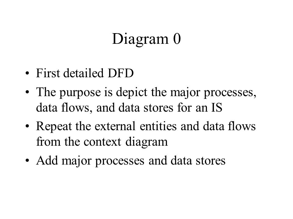 Diagram 0 First detailed DFD The purpose is depict the major processes, data flows, and data stores for an IS Repeat the external entities and data flows from the context diagram Add major processes and data stores