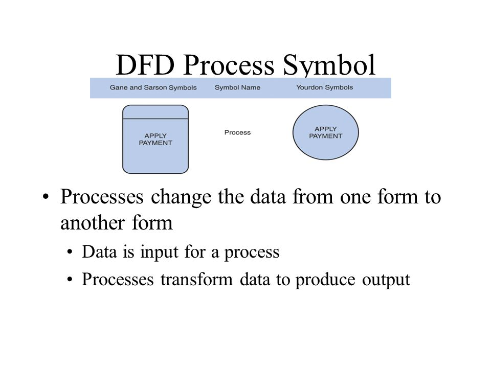 DFD Process Symbol Processes change the data from one form to another form Data is input for a process Processes transform data to produce output