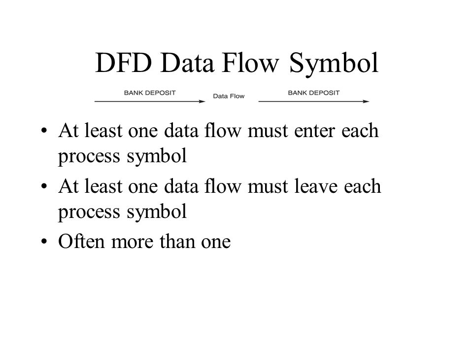 DFD Data Flow Symbol At least one data flow must enter each process symbol At least one data flow must leave each process symbol Often more than one