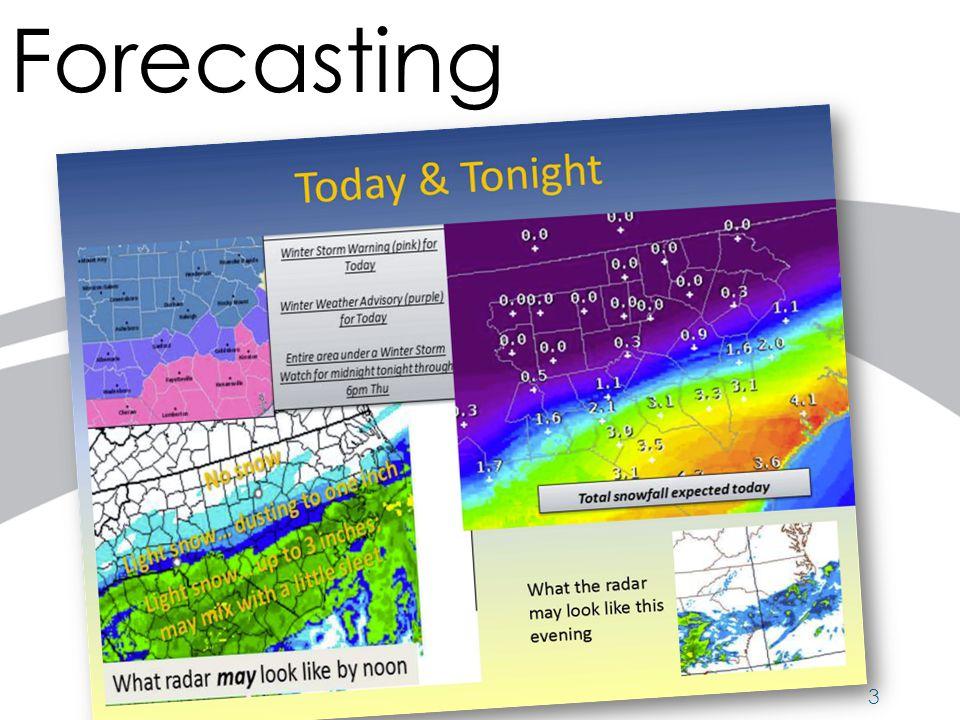 3 Forecasting