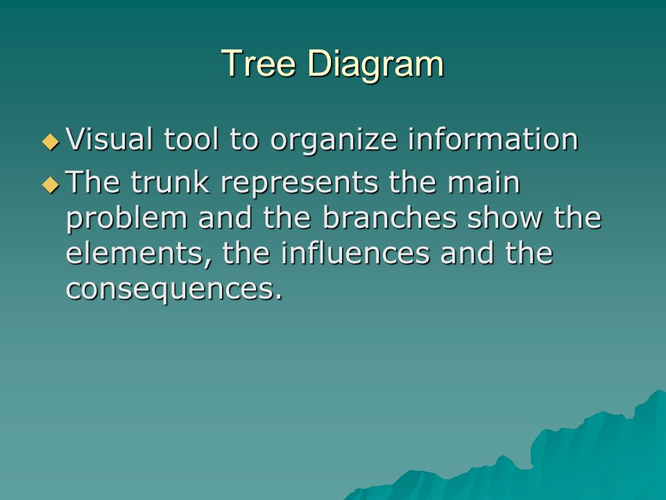 Tree Diagram  Visual tool to organize information  The trunk represents the main problem and the branches show the elements, the influences and the consequences.