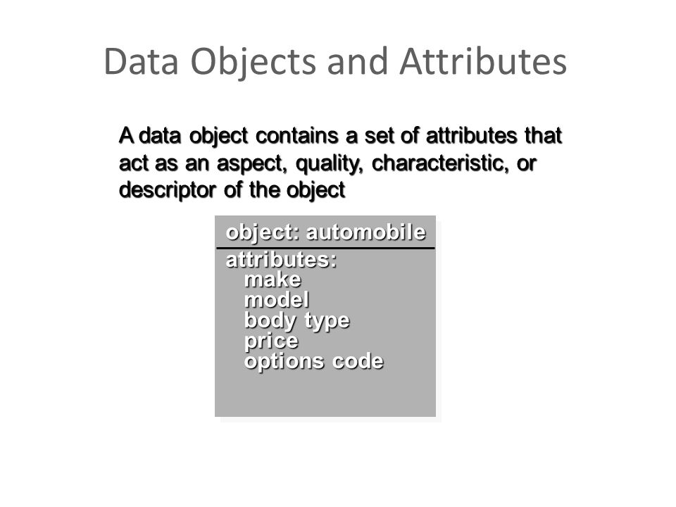 Data Objects and Attributes A data object contains a set of attributes that act as an aspect, quality, characteristic, or descriptor of the object obj