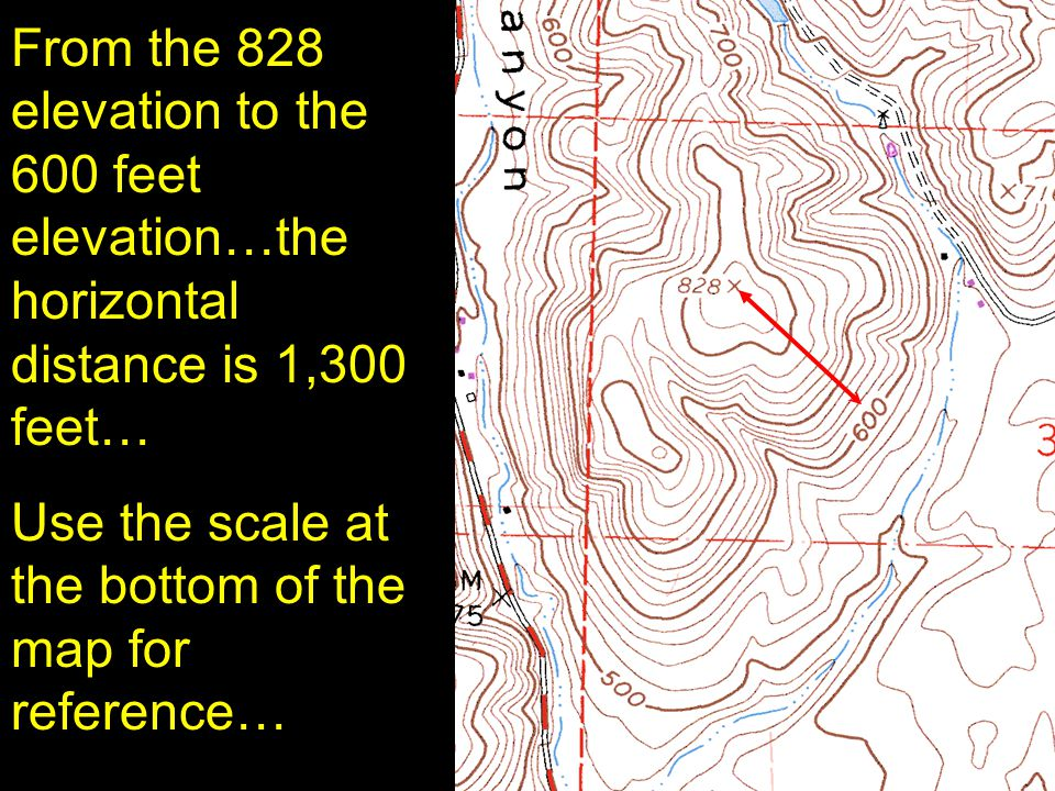 33 From the 828 elevation to the 600 feet elevation…the horizontal distance is 1,300 feet… Use the scale at the bottom of the map for reference…
