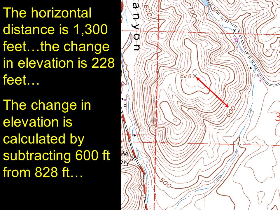 35 The horizontal distance is 1,300 feet…the change in elevation is 228 feet… The change in elevation is calculated by subtracting 600 ft from 828 ft…