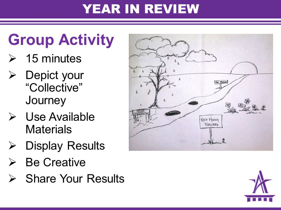 YEAR IN REVIEW Group Activity  15 minutes  Depict your Collective Journey  Use Available Materials  Display Results  Be Creative  Share Your Results