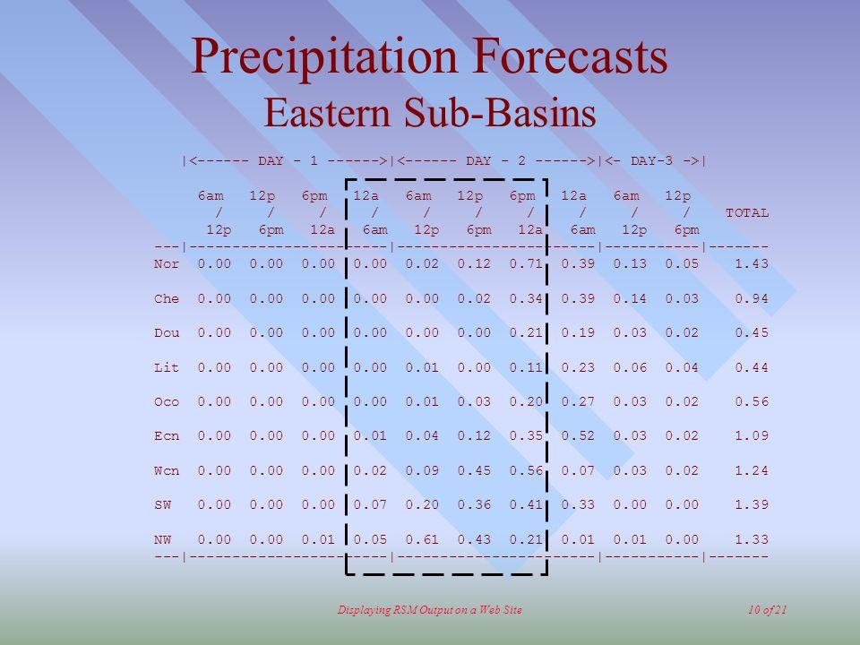 Displaying RSM Output on a Web Site10 of 21 Precipitation Forecasts Eastern Sub-Basins | | | | 6am 12p 6pm 12a 6am 12p 6pm 12a 6am 12p / / / / / / / / / / TOTAL 12p 6pm 12a 6am 12p 6pm 12a 6am 12p 6pm ---|-----------------------|-----------------------|-----------|------- Nor 0.00 0.00 0.00 0.00 0.02 0.12 0.71 0.39 0.13 0.05 1.43 Che 0.00 0.00 0.00 0.00 0.00 0.02 0.34 0.39 0.14 0.03 0.94 Dou 0.00 0.00 0.00 0.00 0.00 0.00 0.21 0.19 0.03 0.02 0.45 Lit 0.00 0.00 0.00 0.00 0.01 0.00 0.11 0.23 0.06 0.04 0.44 Oco 0.00 0.00 0.00 0.00 0.01 0.03 0.20 0.27 0.03 0.02 0.56 Ecn 0.00 0.00 0.00 0.01 0.04 0.12 0.35 0.52 0.03 0.02 1.09 Wcn 0.00 0.00 0.00 0.02 0.09 0.45 0.56 0.07 0.03 0.02 1.24 SW 0.00 0.00 0.00 0.07 0.20 0.36 0.41 0.33 0.00 0.00 1.39 NW 0.00 0.00 0.01 0.05 0.61 0.43 0.21 0.01 0.01 0.00 1.33 ---|-----------------------|-----------------------|-----------|-------