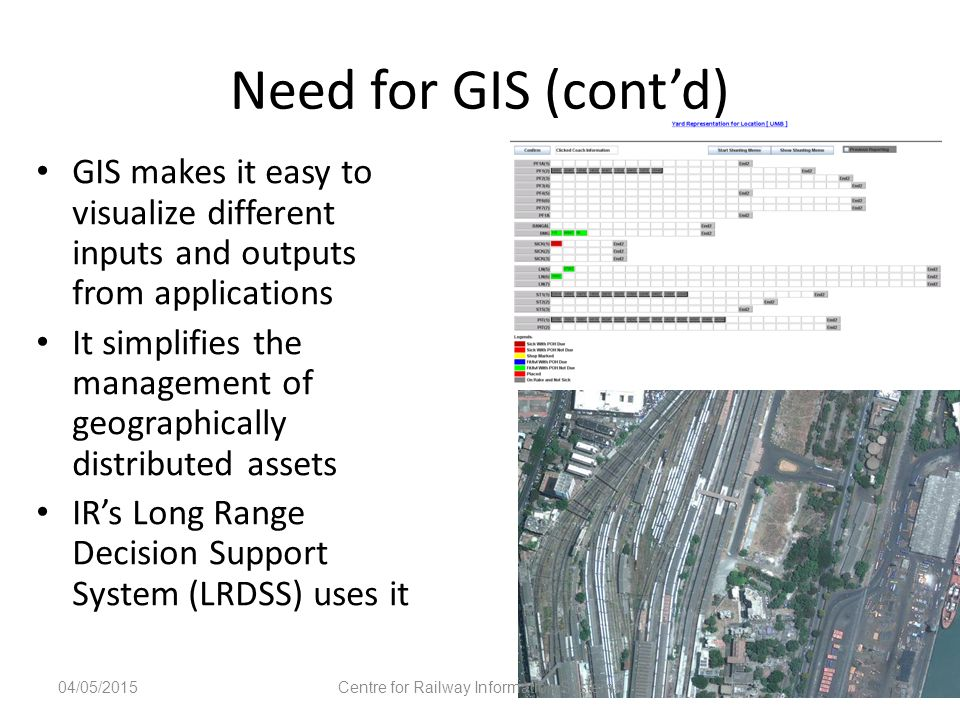 Need for GIS (cont'd) GIS makes it easy to visualize different inputs and outputs from applications It simplifies the management of geographically dis