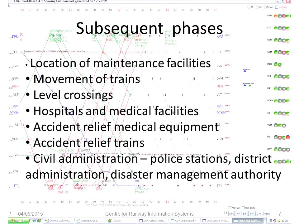 Subsequent phases Location of maintenance facilities Movement of trains Level crossings Hospitals and medical facilities Accident relief medical equip