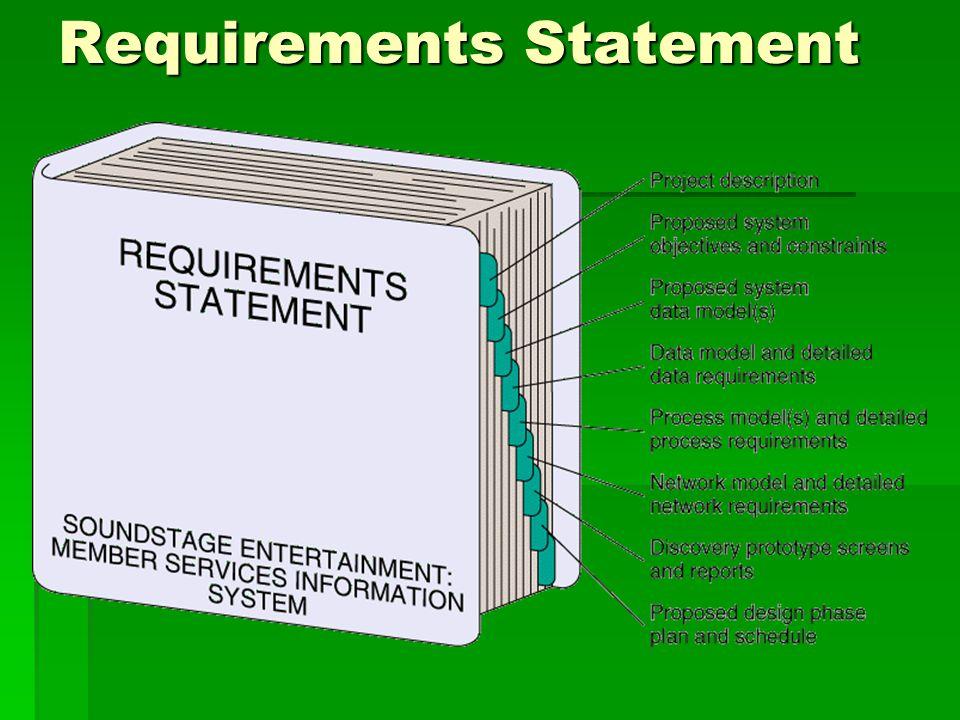 Requirements Statement