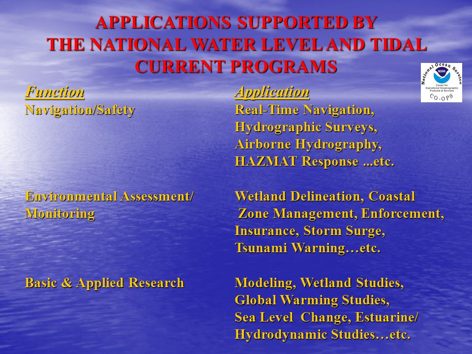 APPLICATIONS SUPPORTED BY THE NATIONAL WATER LEVEL AND TIDAL CURRENT PROGRAMS FunctionApplication Navigation/SafetyReal-Time Navigation, Hydrographic Surveys, Airborne Hydrography, HAZMAT Response...etc.