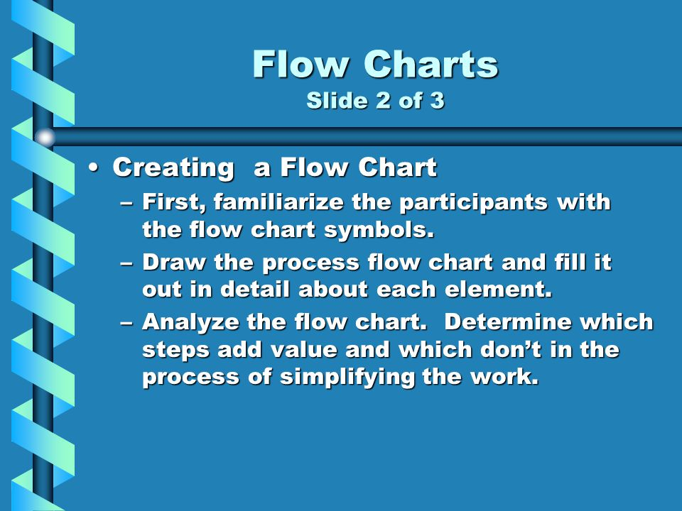 Flow Charts Slide 2 of 3 Creating a Flow ChartCreating a Flow Chart –First, familiarize the participants with the flow chart symbols.
