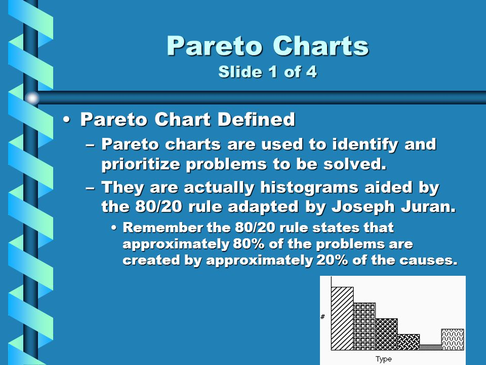 Pareto Charts Slide 1 of 4 Pareto Chart DefinedPareto Chart Defined –Pareto charts are used to identify and prioritize problems to be solved.