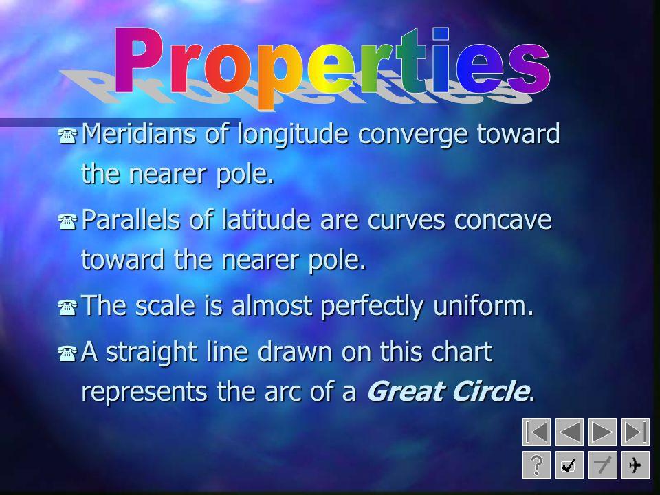 ( Meridians of longitude converge toward the nearer pole.