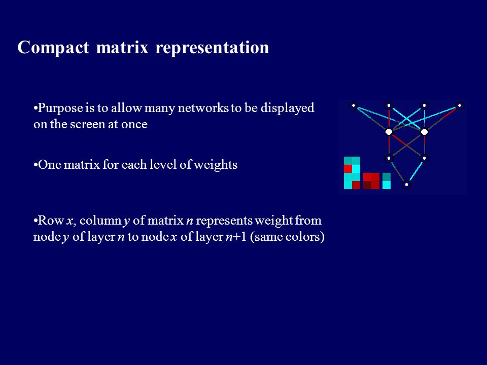 Compact matrix representation Purpose is to allow many networks to be displayed on the screen at once One matrix for each level of weights Row x, column y of matrix n represents weight from node y of layer n to node x of layer n+1 (same colors)