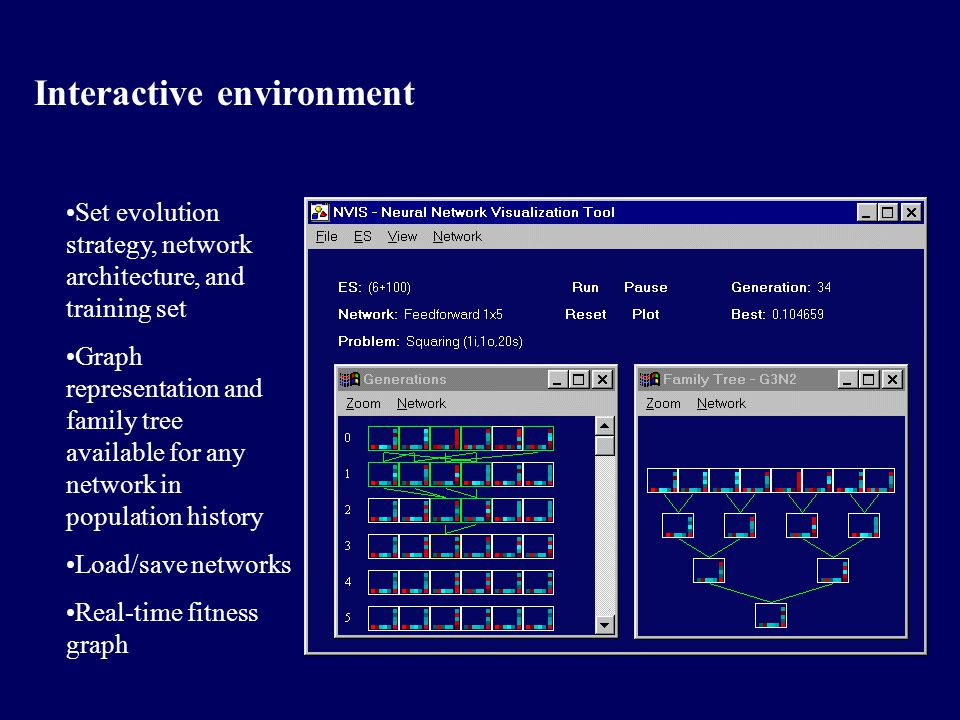 Interactive environment Set evolution strategy, network architecture, and training set Graph representation and family tree available for any network in population history Load/save networks Real-time fitness graph