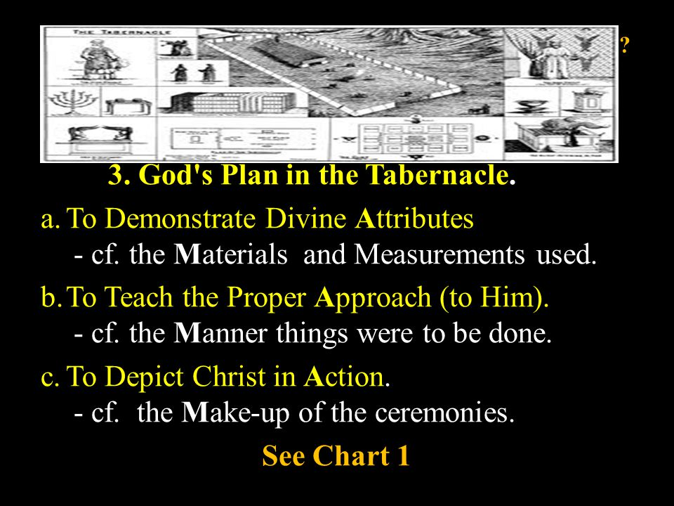 Chart 1 The Way Of the CROSS Table of Shewbread The Mercy V DG Seat and E The Golden O A Ark of the Altar of Brazen Brazen Covenant I Incense O Laver Altar T L R E Golden Lampstand HOLY OF HOLIESHOLY PLACE OUTER COURT