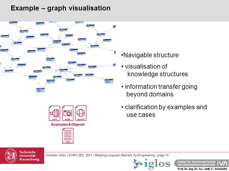 Christian Stein | EURO-ZEL 2011 | Blasting Linguistic Barriers for Engineering | page 15 Example – graph visualisation Navigable structure visualisati
