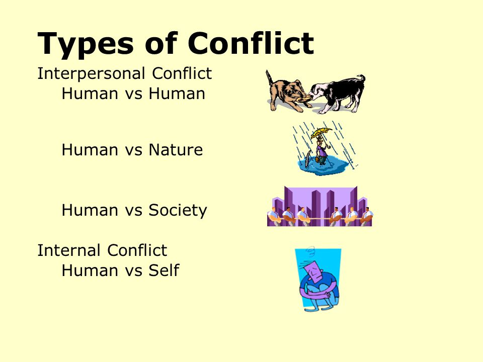 Types of Conflict Human vs Nature Human vs Society Human vs Self Internal Conflict Human vs Human Interpersonal Conflict