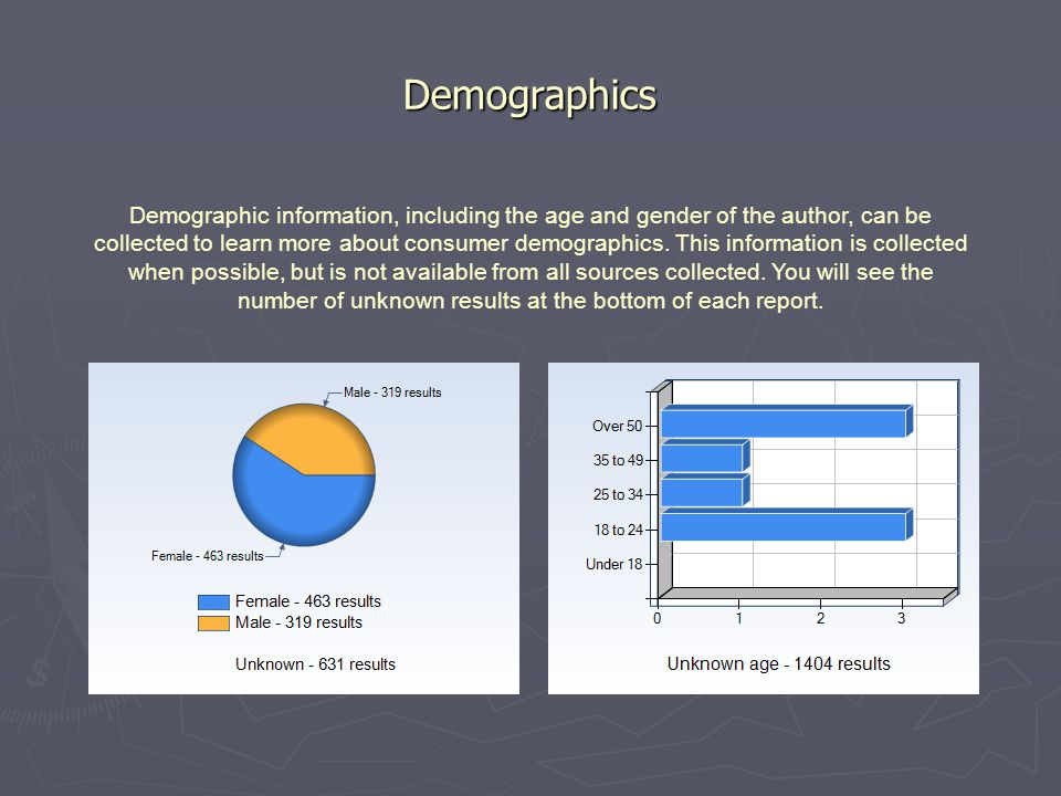 Demographics Demographic information, including the age and gender of the author, can be collected to learn more about consumer demographics.