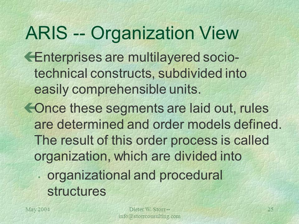 May 2004Dieter W. Storr -- info@storrconsulting.com 24 The ARIS House Problemstellung Control (Process) ViewFunction View Fachkonzept DV-Konzept Imple