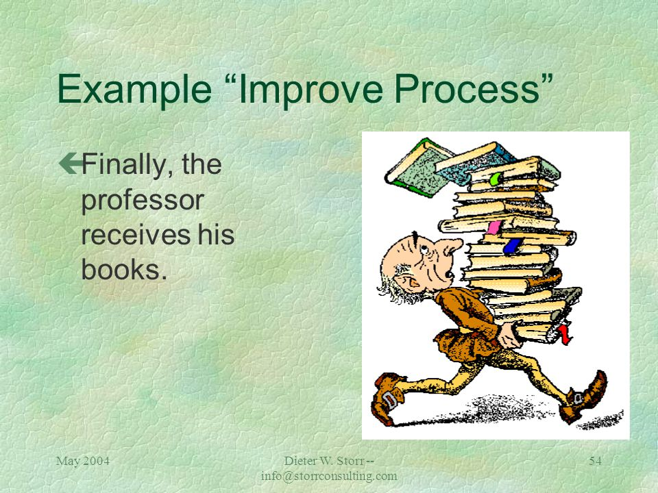 """May 2004Dieter W. Storr -- info@storrconsulting.com 53 Example """"Improve Process"""" Function Allocation Diagram (FAD)"""