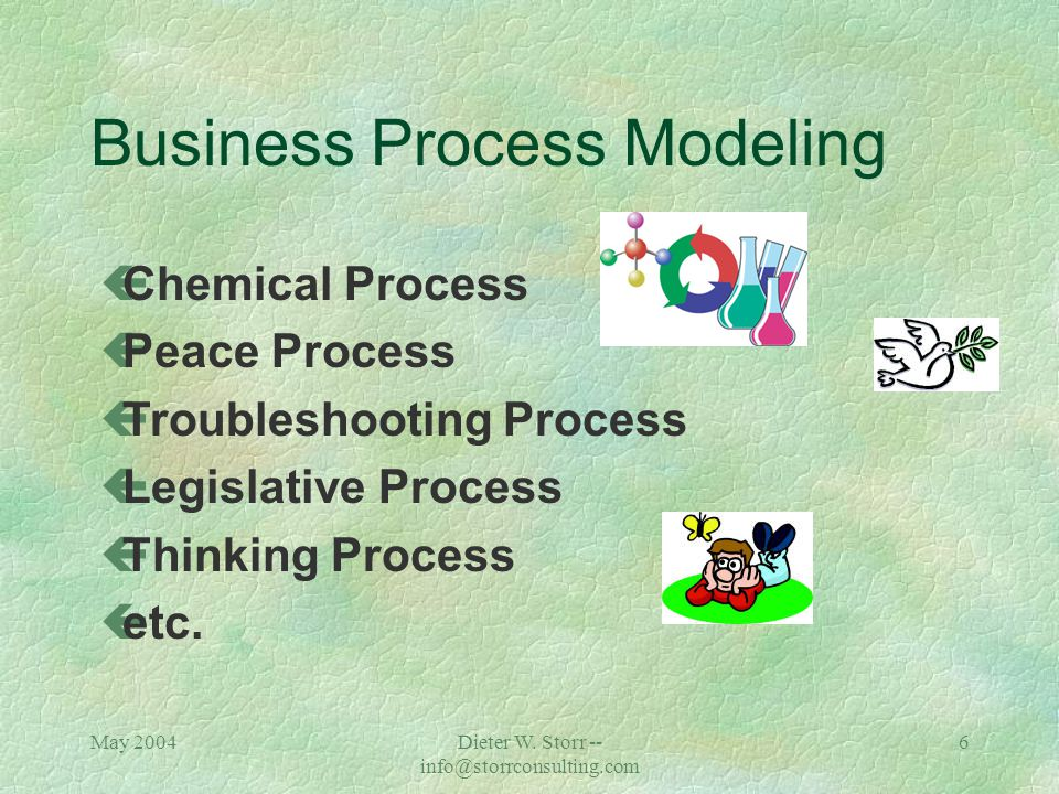 May 2004Dieter W. Storr -- info@storrconsulting.com 5 Business Process Modeling What is a process? A series of actions or steps towards achieving a pa