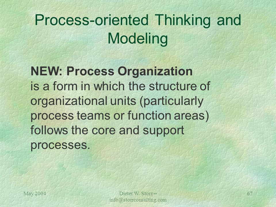 May 2004Dieter W. Storr -- info@storrconsulting.com 66 Process-oriented Thinking and Modeling Dysfunction: çLong transmission delays çProcessing fault