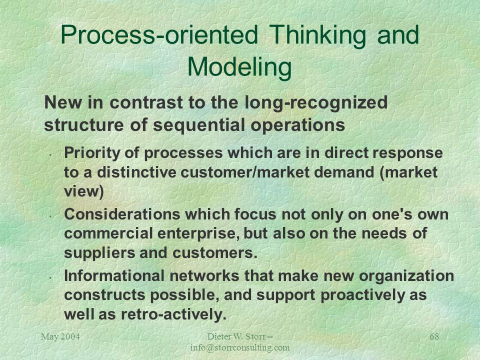 May 2004Dieter W. Storr -- info@storrconsulting.com 67 Process-oriented Thinking and Modeling NEW: Process Organization is a form in which the structu