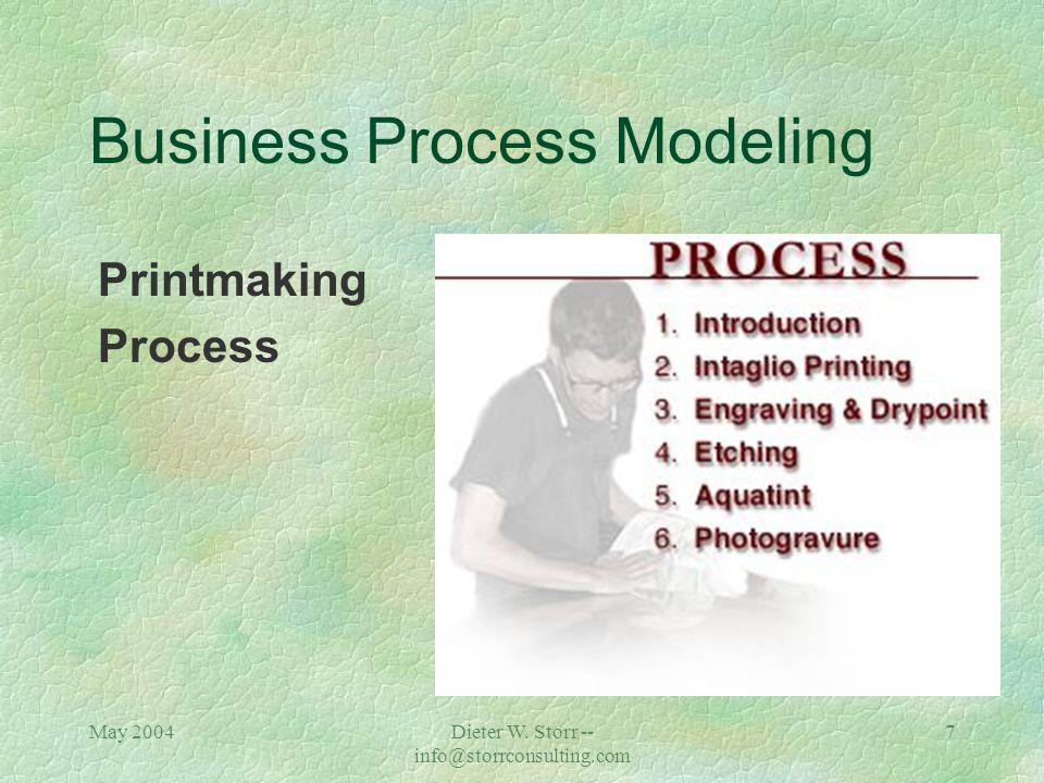 May 2004Dieter W. Storr -- info@storrconsulting.com 6 Business Process Modeling çChemical Process çPeace Process çTroubleshooting Process çLegislative