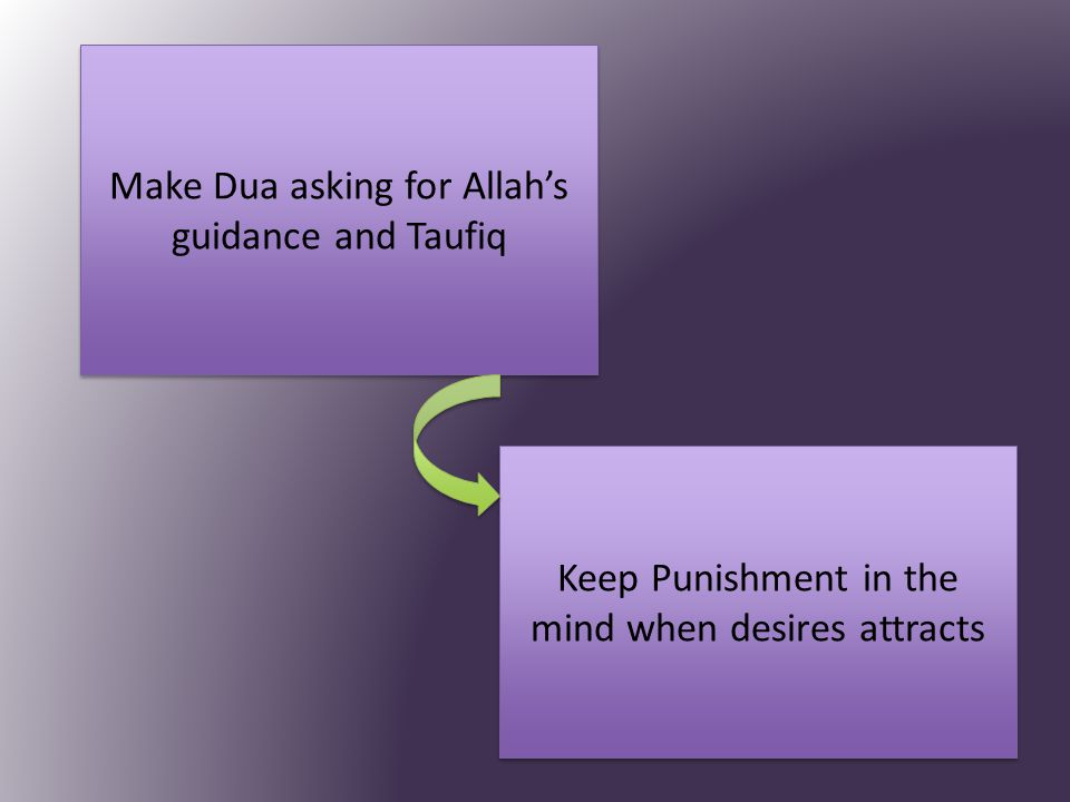 Make Dua asking for Allah's guidance and Taufiq Keep Punishment in the mind when desires attracts