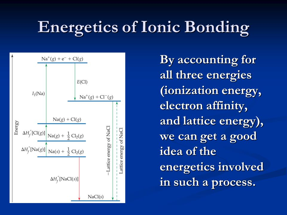 Energetics of Ionic Bonding By accounting for all three energies (ionization energy, electron affinity, and lattice energy), we can get a good idea of