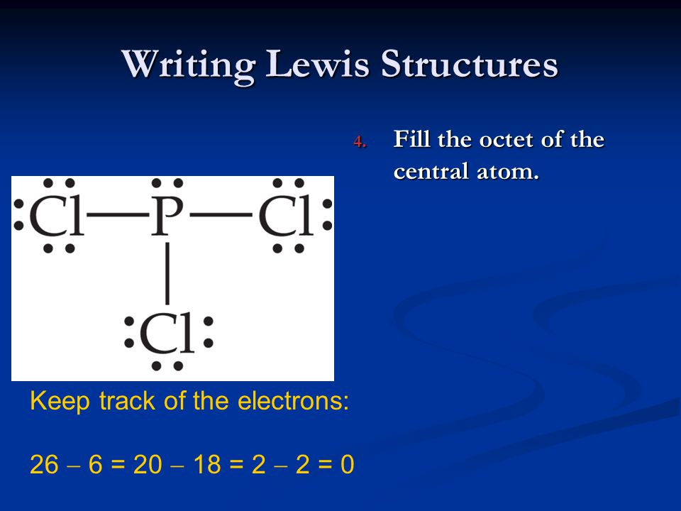 Writing Lewis Structures 4. Fill the octet of the central atom. Keep track of the electrons: 26  6 = 20  18 = 2  2 = 0