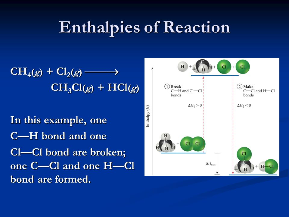 Enthalpies of Reaction CH 4 (g) + Cl 2 (g)  CH 3 Cl (g) + HCl (g) In this example, one C—H bond and one Cl—Cl bond are broken; one C—Cl and one H—C