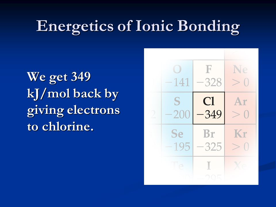 Energetics of Ionic Bonding We get 349 kJ/mol back by giving electrons to chlorine.