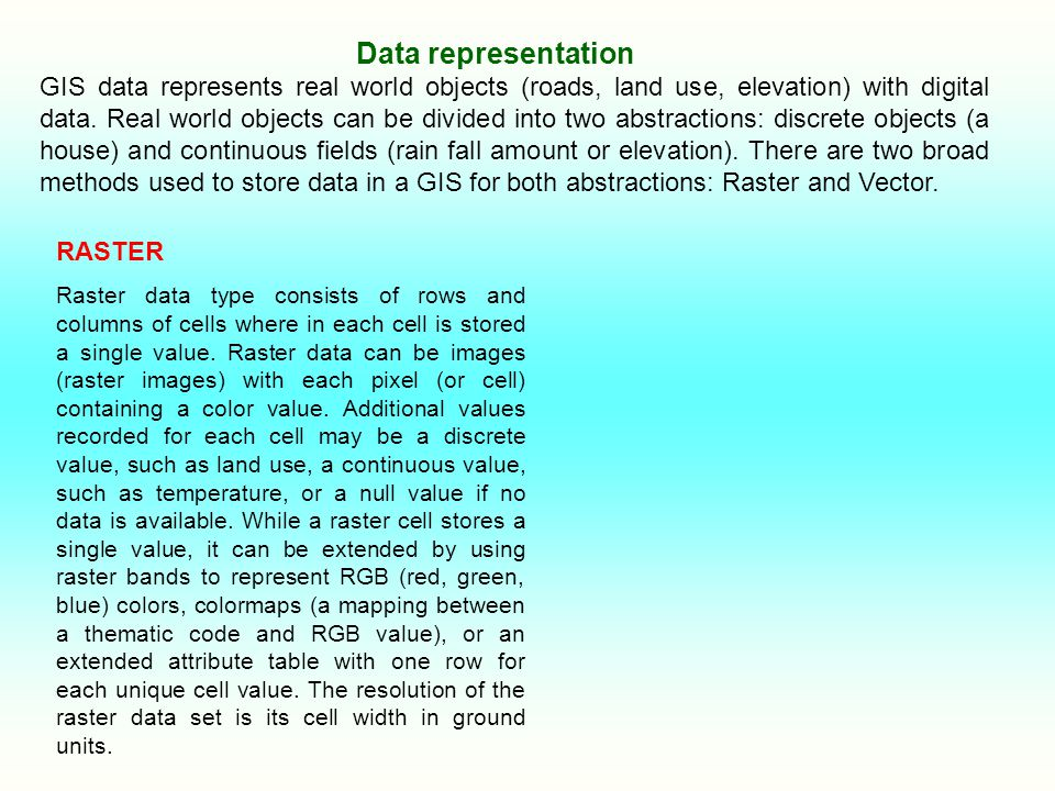 Data representation GIS data represents real world objects (roads, land use, elevation) with digital data. Real world objects can be divided into two
