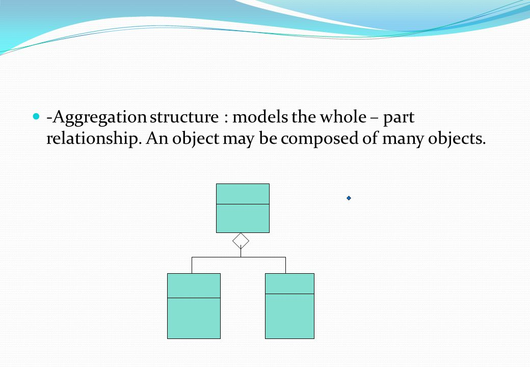 -Aggregation structure : models the whole – part relationship. An object may be composed of many objects.
