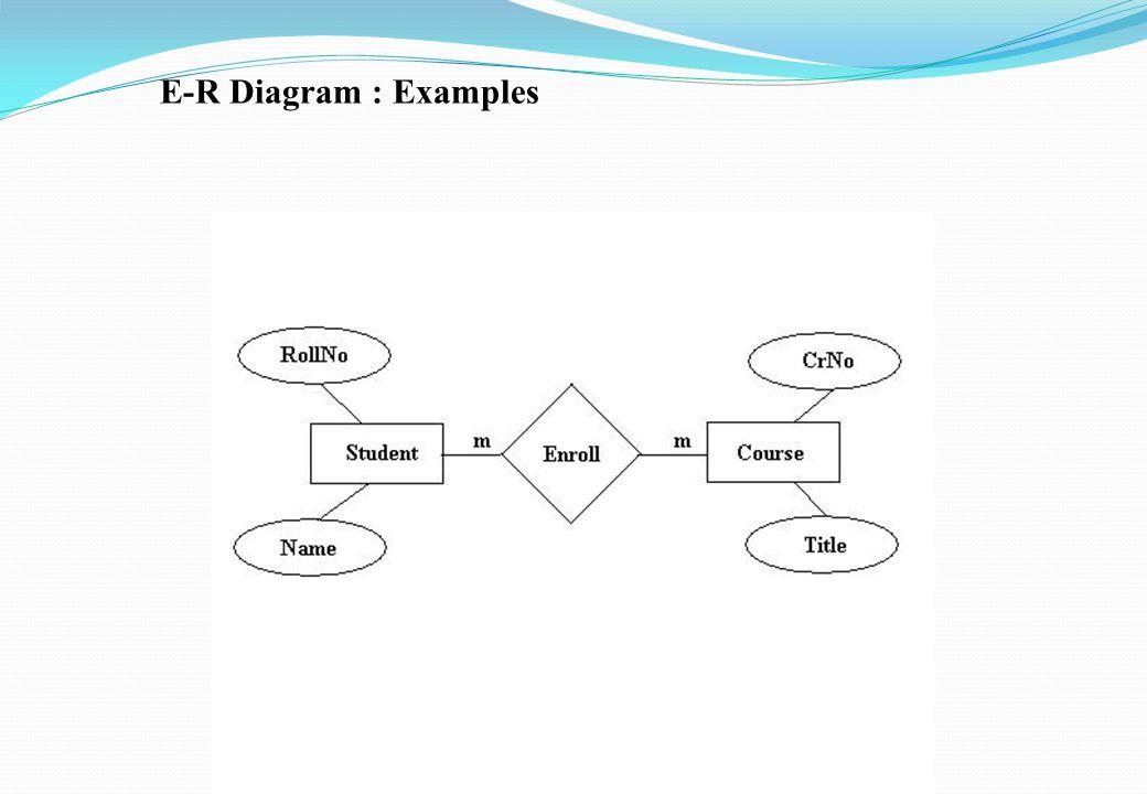 E-R Diagram : Examples
