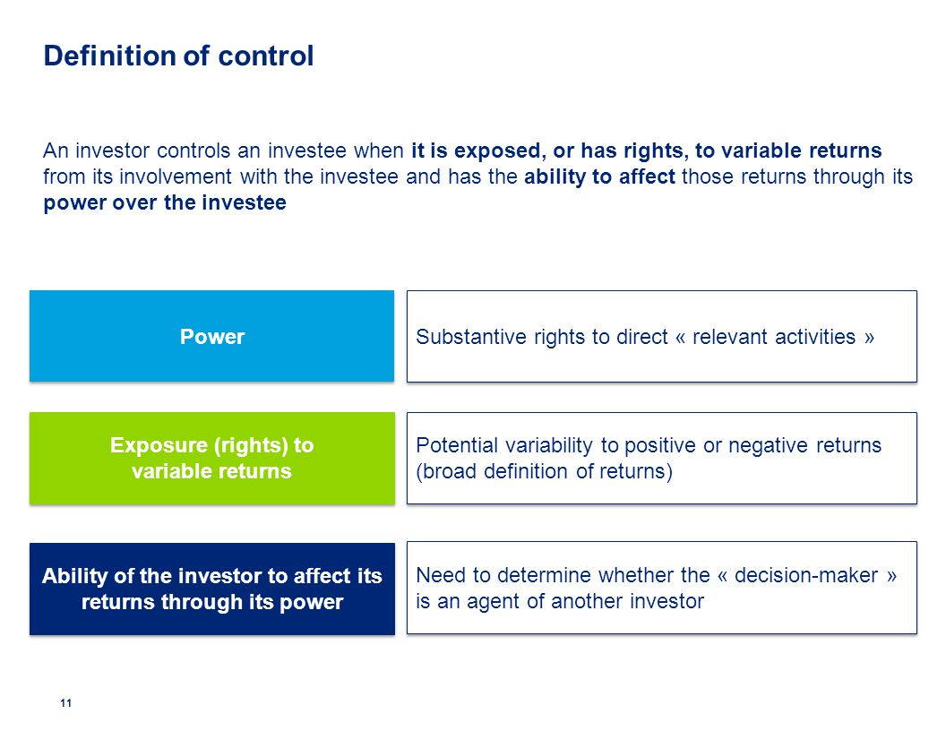Definition of control An investor controls an investee when it is exposed, or has rights, to variable returns from its involvement with the investee a