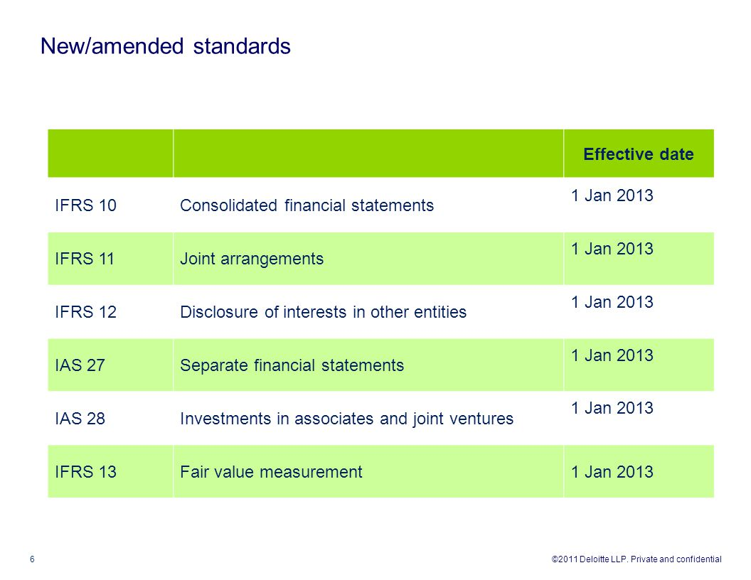 ©2011 Deloitte LLP. Private and confidential New/amended standards 6 Effective date IFRS 10Consolidated financial statements 1 Jan 2013 IFRS 11Joint a