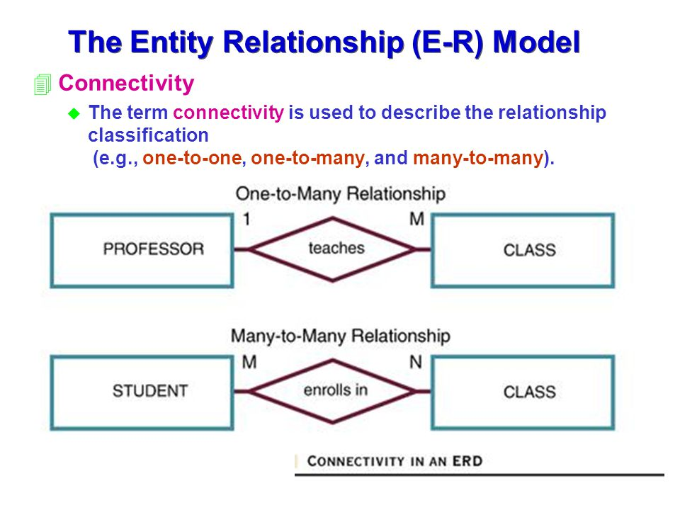 4Connectivity u The term connectivity is used to describe the relationship classification (e.g., one-to-one, one-to-many, and many-to-many). The Entit