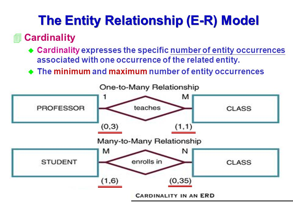 4Cardinality u Cardinality expresses the specific number of entity occurrences associated with one occurrence of the related entity. u The minimum and