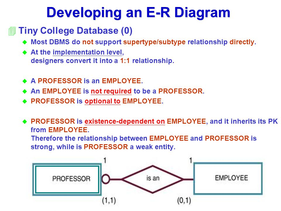 Developing an E-R Diagram 4Tiny College Database (0) u Most DBMS do not support supertype/subtype relationship directly. u At the implementation level