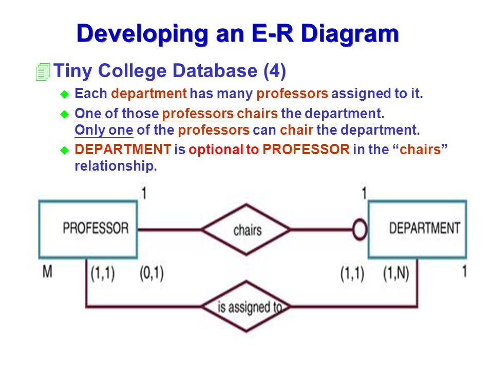4Tiny College Database (4) u Each department has many professors assigned to it. u One of those professors chairs the department. Only one of the prof