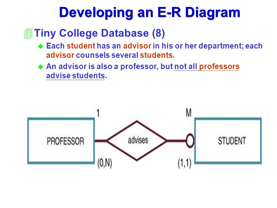 4Tiny College Database (8) u Each student has an advisor in his or her department; each advisor counsels several students. u An advisor is also a prof