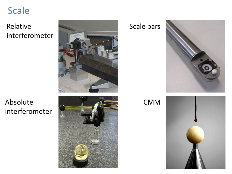 Relative interferometer Absolute interferometer Scale bars CMM