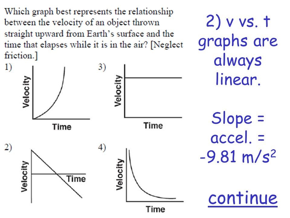 2) v vs. t graphs are always linear. Slope = accel. = -9.81 m/s 2 continue