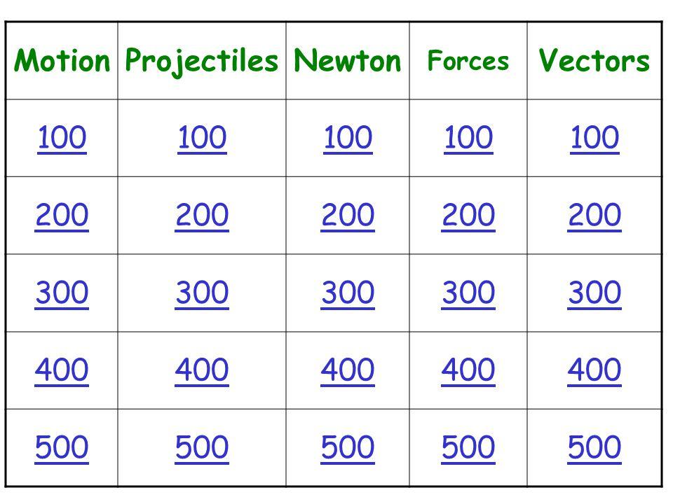 MotionProjectilesNewton Forces Vectors 100 200 300 400 500