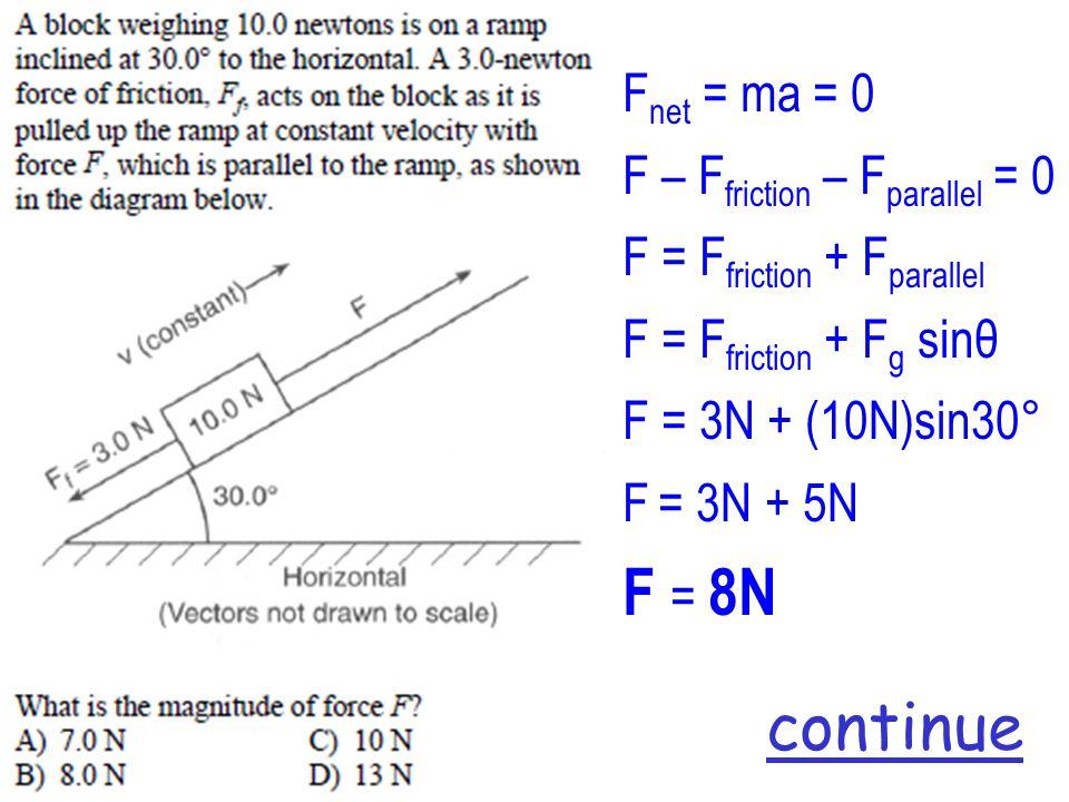 continue F net = ma = 0 F – F friction – F parallel = 0 F = F friction + F parallel F = F friction + F g sinθ F = 3N + (10N)sin30° F = 3N + 5N F = 8N